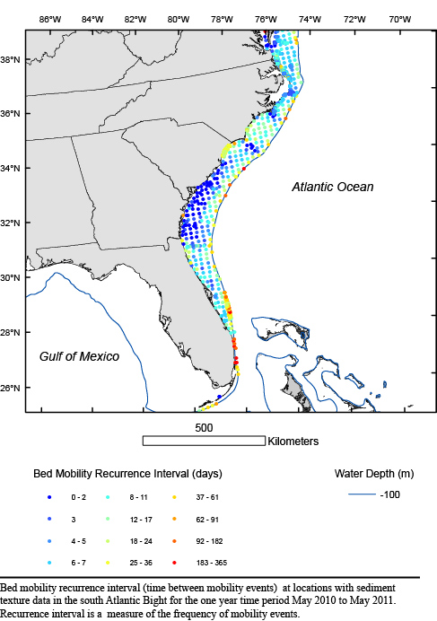 Image displaying estimated recurrence interval of sediment mobility at select points in the South Atlantic Bight.